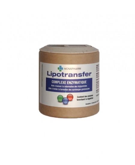 Monapharm - Lipotransfer